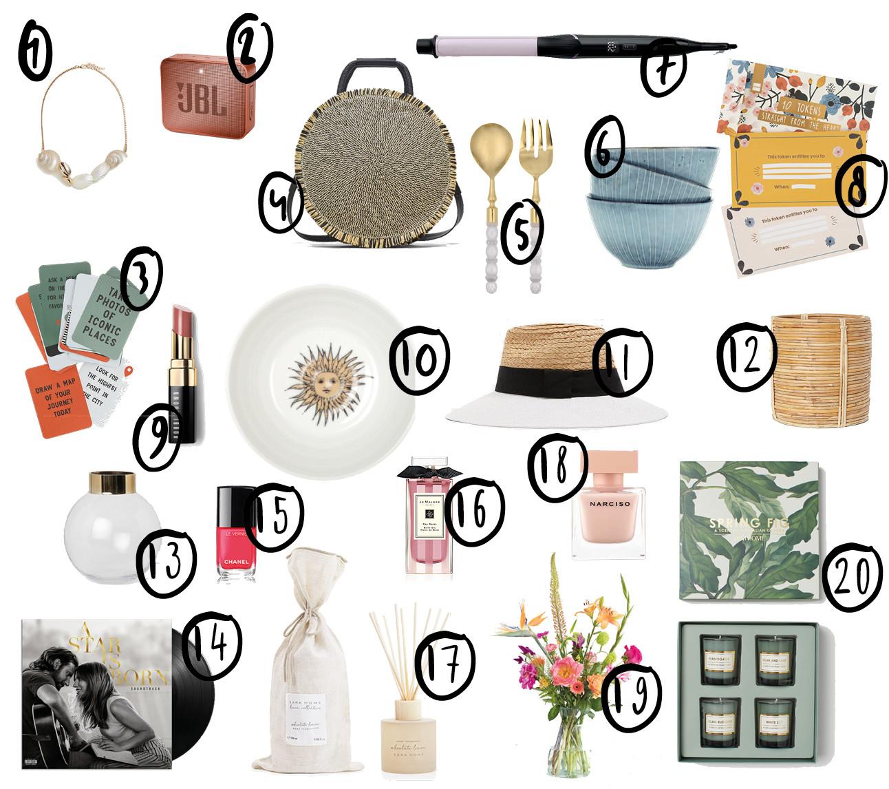 moederdag shopping, geurkaarsen, bloemen, parfum, servies. sieraden